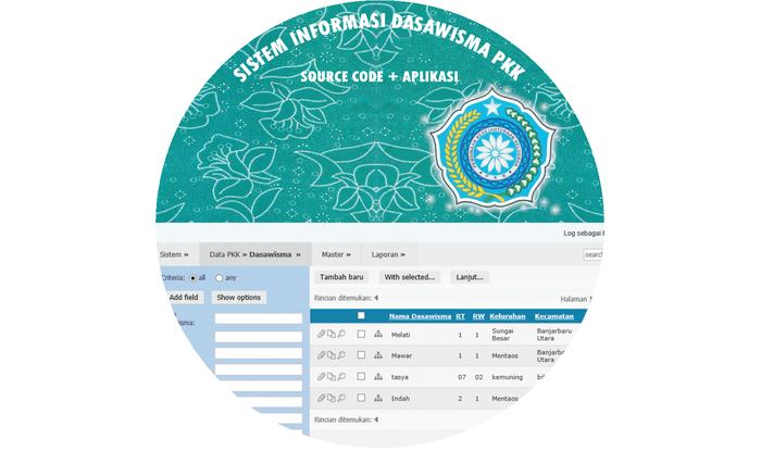 Aplikasi Sistem Informasi Dasawisma PKK